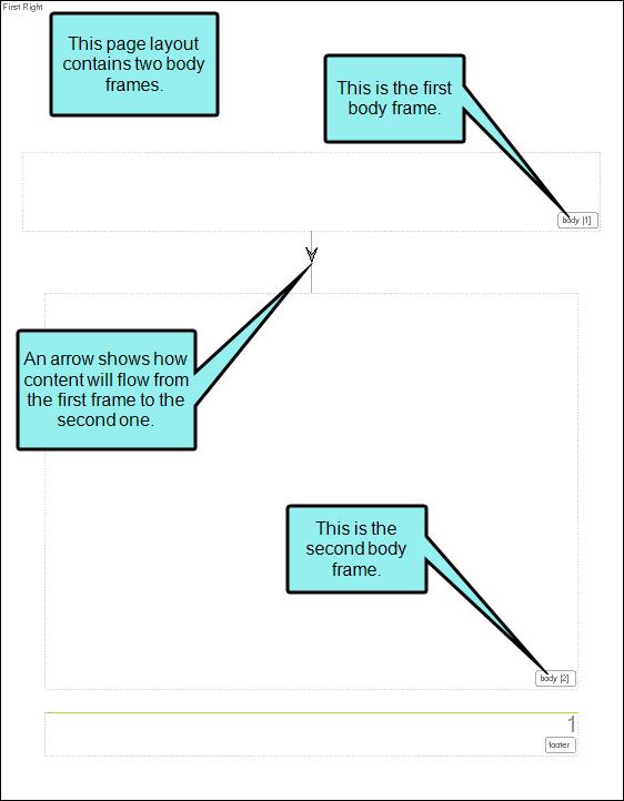 Specifying Frame Flow